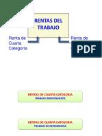 RENTAS CUARTA CATEGORIA.pdf