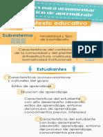 Elementos Para Argumentar La Situación de Aprendizaje (2)