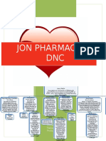 Diagnóstico de Necesidades Jon Pharmacy.docx