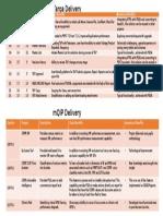 CVC_IT Accomplishments (Targa & MQIP)