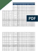 Transparencia Sue Planta Mayo 2013 (2)