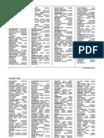 Diccionario Lexico Tipo Admision