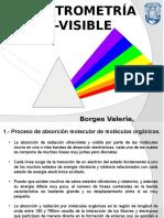 Espectrometría UV-Visible