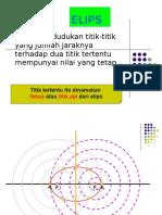 peminatan persamaan-ellips