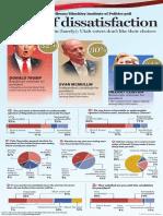 Tribune Presidential Poll