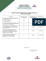 AP - 3rd Periodical Test