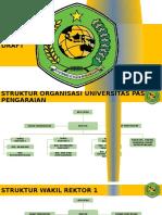 Struktur New