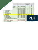 Pan Food - Input Data - Hieu