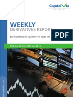 Stock Futures and Options Reports for the Week