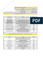 Default Accounts IN Oracle.pdf