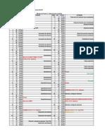 UMSS 2016-02 MecSuelosII Cronograma