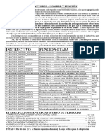 0-INDICE DE INSTRUCTIVOS2015.docx