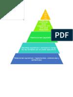 Piramide de Kelsen_Doris Tamayo