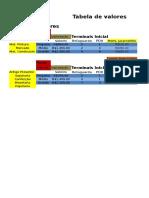 Tabela Implantação e Mensalidade