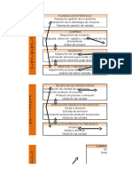 mapa de procesos en la red logística..xlsx