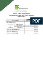 Anexo IV - Tabela de Remuneração
