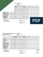 Form Laporan Bulanan 2016 Nia
