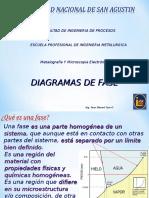 Presentacion Metalografia 2016 Diagramas de Fases