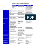 Características de Los Sistemas Económicos (1)