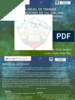 PAT 2012-13.pptx