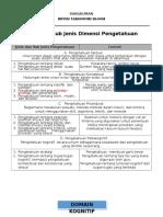 6. Rangkuman Taxonomy
