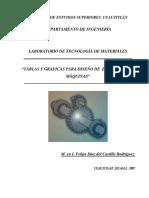 tablas y graficas.pdf