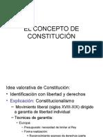 01 Concepto Constitución