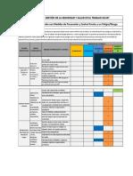 Ejemplos de Matriz de Jerarquización Sesión Sincronica 3.