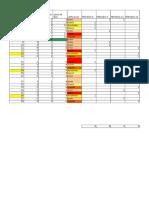 Seleccion Rh Simpro Periodo 2