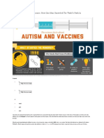 History Of Autism And Vaccines.docx