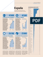 EXP29OCMAD - Nacional - EconomíaPolítica - Pag 21