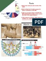 Joint Hindu Family