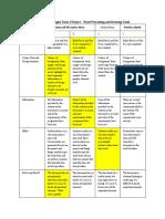 digitaltechnologiesterm3projectmarksnusayba  1