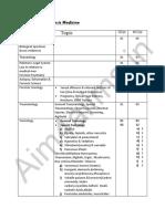 fmt aim4aiims.pdf