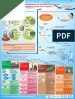 Infografia Agua y Saneamiento X7 2015