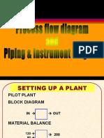 (SKP) PFD & P&ID