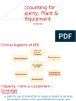 Accounting for Property, Plant & Equipment