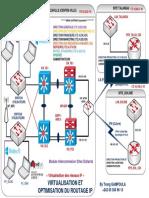 Module Interconnexion Sites Distants (Cisco 3tiers).pdf