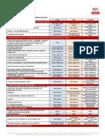 Abonamente medicale - Junior.pdf