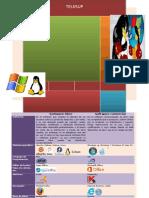 Sofware Libre y Comercial
