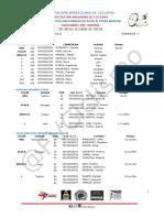Resultados del Campeonato Nacional de Pista PREJUVENIL Aragua 2016