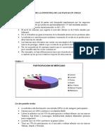 Analisis de La Industria de Las Pastas en Chile (1)