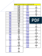 Table de Tir2