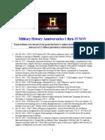 Military History Anniversaries 1101 Thru 111516