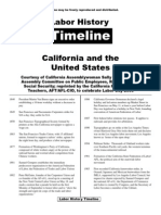 California Labor History Timeline