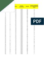 Matriz Datos Proyecto Estadistica Agosto 2014