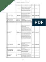 API 570 Formulas(계산식정리).pdf