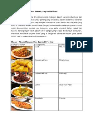 Makanan Khas Daerah Yang Dimodifikasi Docx