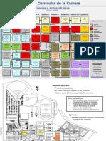 Mapa Curricular IMT
