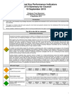 QA KPI